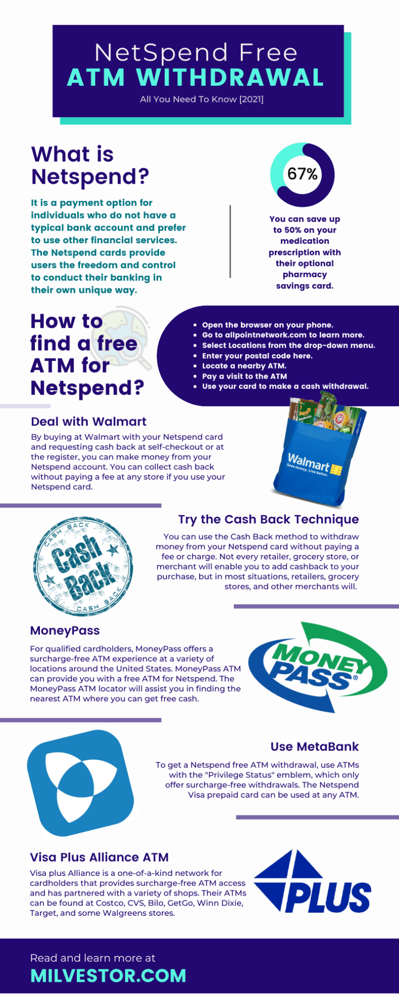 NetSpend Free ATM Withdrawal