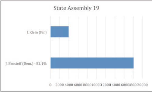 wisconsin-syaye-assembly-19-2014-general-election-results