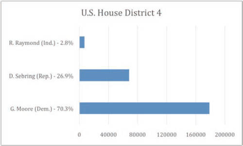 wisconsin-us-house-district-4-2014-general-election-results