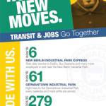 New Bus Routes to Industrial Parks