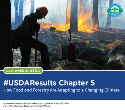 usda-results-chapter-5-food-forestry-changing-adapting-climate