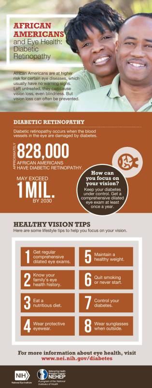 african-american-diabetic-eye-disease-healthy-vision