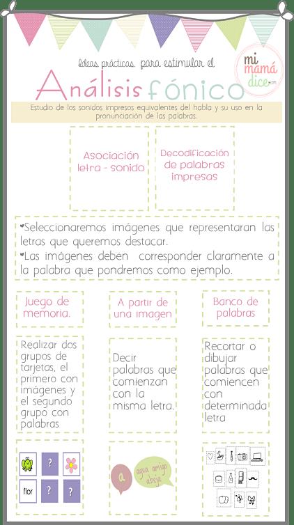 analisis fonico info mimamadice.com