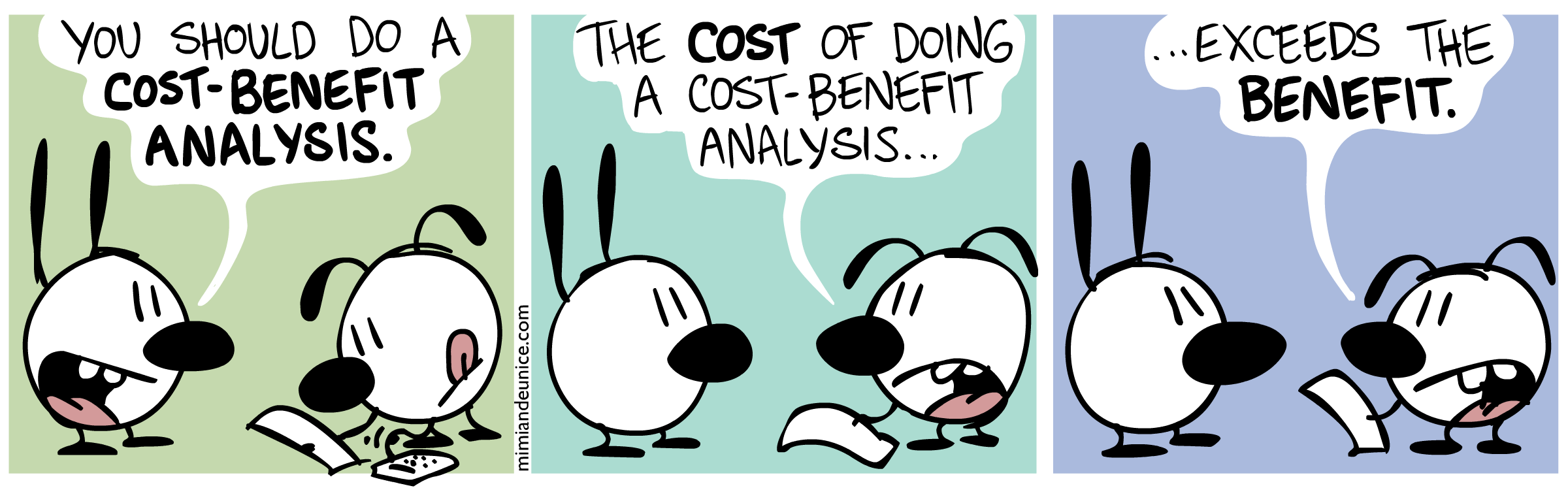 Image result for cost benefit analysis