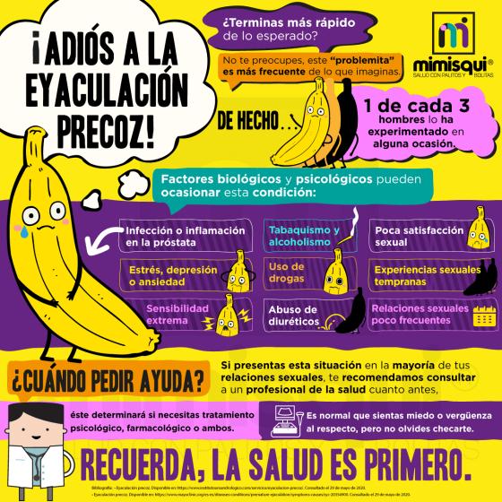 eyaculacion_precoz