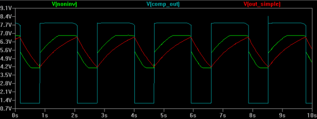 Figure 6: Simplified Lune with Spacing at 0. HIGH reference voltage is 6.832V. LOW reference voltage is 4.111V. Difference in reference voltages = 2.72V.