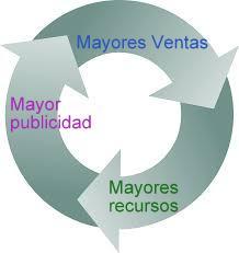 Imagen de usbmodels.es