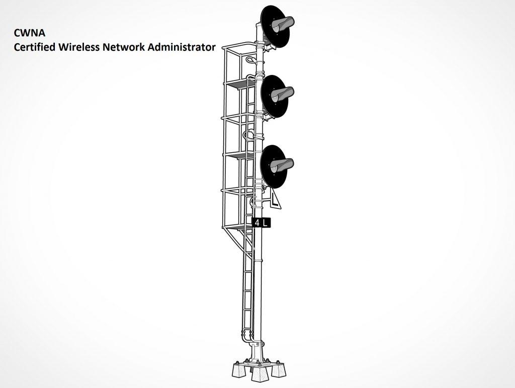 Certified Wireless Network Administration Cwna