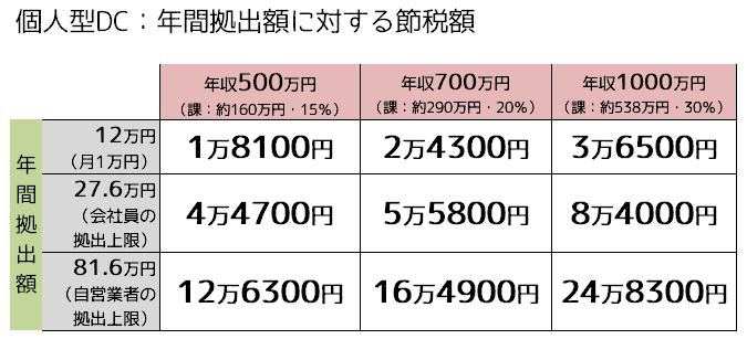2016-07-19_21h29_29