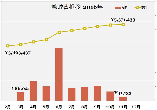 2016-12-02_17h30_45