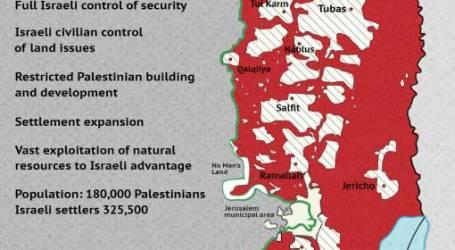 ISRAEL SITA HAMPIR 100 PERSEN 'AREA C' DI TEPI BARAT