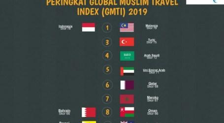 Indonesia Peringkat Pertama Wisata Halal Dunia 2019
