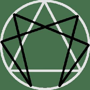 Eneagrama hexade