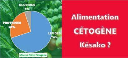 L'alimentation céto ou LCHF ou kéto