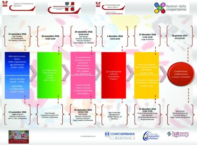 Brochure festival della cooperazione.jpg