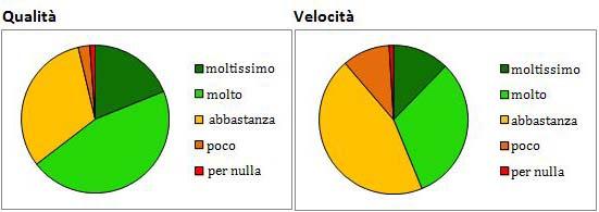 Grafico3.JPG