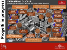 domani-al-ducale-nuovi-progetti