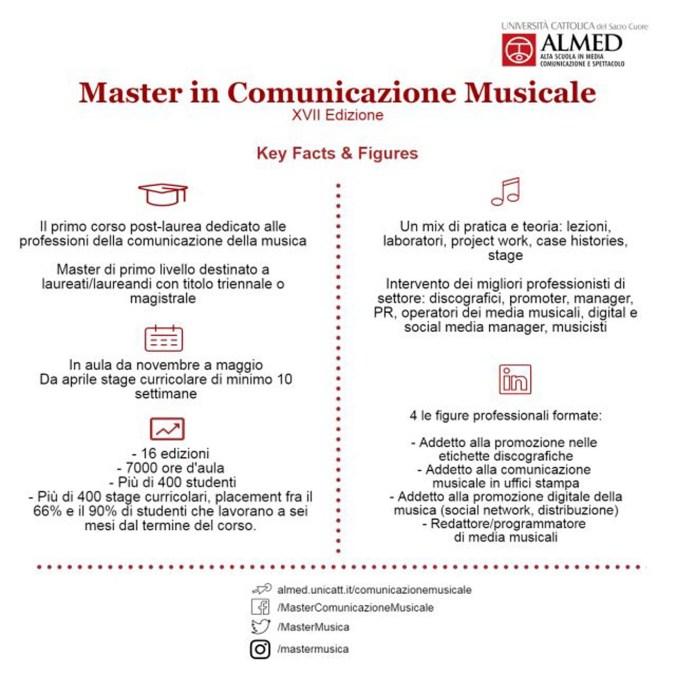 MasterMusicaKeyFacts&Figures