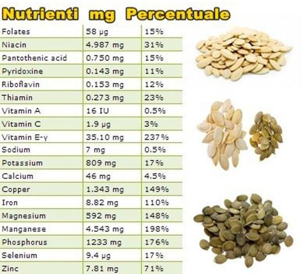 tabella nutrizionale semi di zucca.jpg