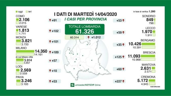 casi per provincia 14 aprile.jpg