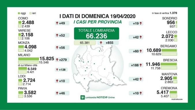 casi per provincia 19 aprile.jpg