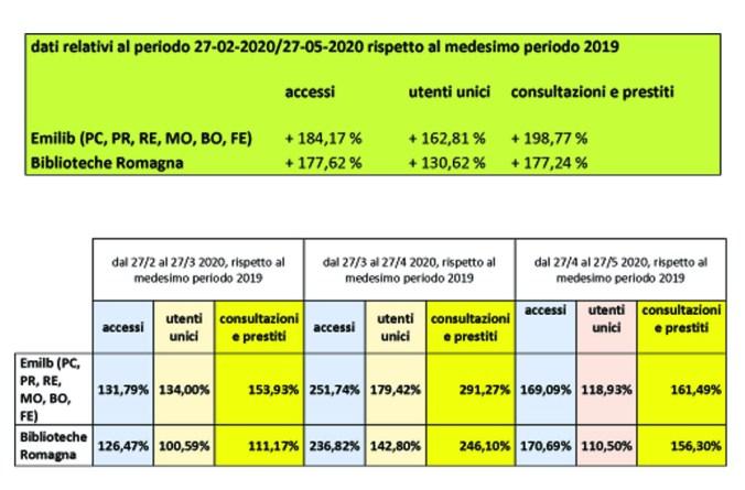 Tabelle dati biblioteche (002) copia