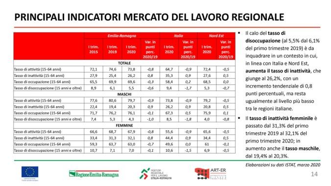 Focus_Lavoro_Emilia-Romagna14 copia.jpg