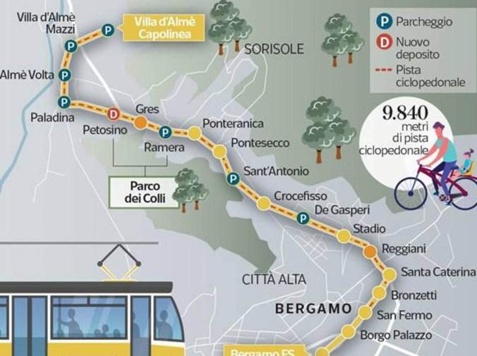NUOVA LINEA TRAMVIARIA T2 BERGAMO - VILLA D'ALMÈ.jpg