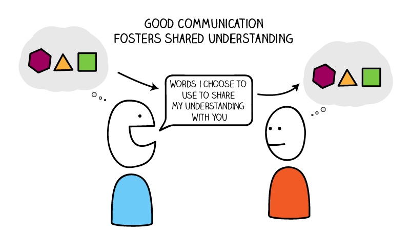 Mindful Strategies to Improve Your Communication Skills