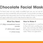 Make It Green: Chocolate Facial Mask