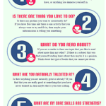 Finding Your Why Infographic