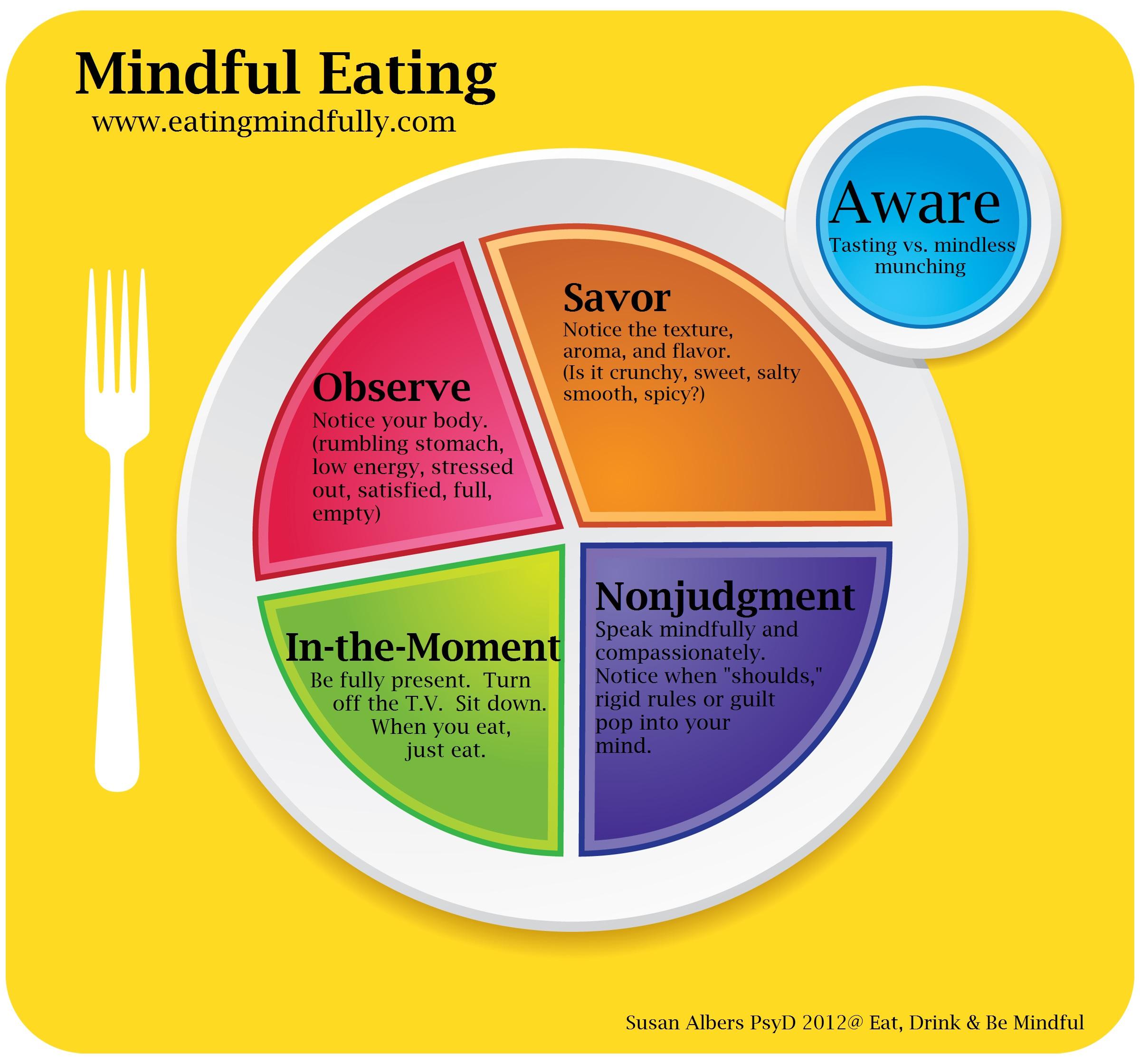 dieta da ansia da stresser