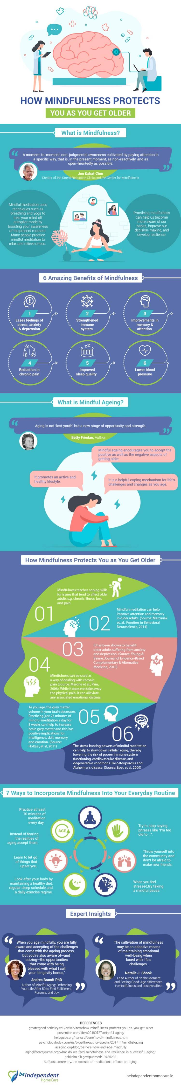 Mindful Ageing
