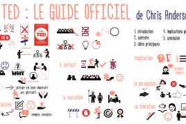 TED : le guide officiel de Chris Anderson