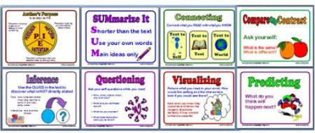 Free Reading Strategy Posters
