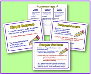 Simple, Compound, and Complex Sentence Posters – FREE!