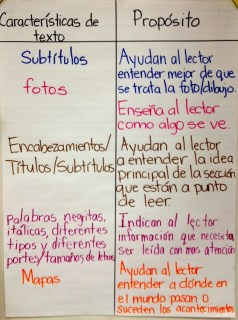 Teaching in a dual language classroom can be challenging enough, but research projects add an extra level of challenge. Our guest blogger, who teaches in a 4th grade dual language classroom, describes every step of how she carried out a research project with her students. She had them reading in Spanish and writing in English, so she describes how she modeled what students were supposed to do and how she guided their learning throughout the project.