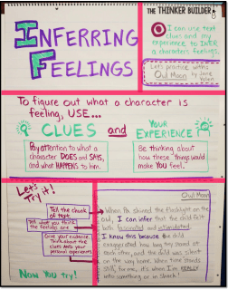 An anchor chart can and should be a useful teaching tool, but sometimes teachers hang too many around the classroom or make them too distracting. Our guest blogger has crafted an excellent post about secrets to making and using anchor charts to make them be effective instructional tools. Click through to read the post.