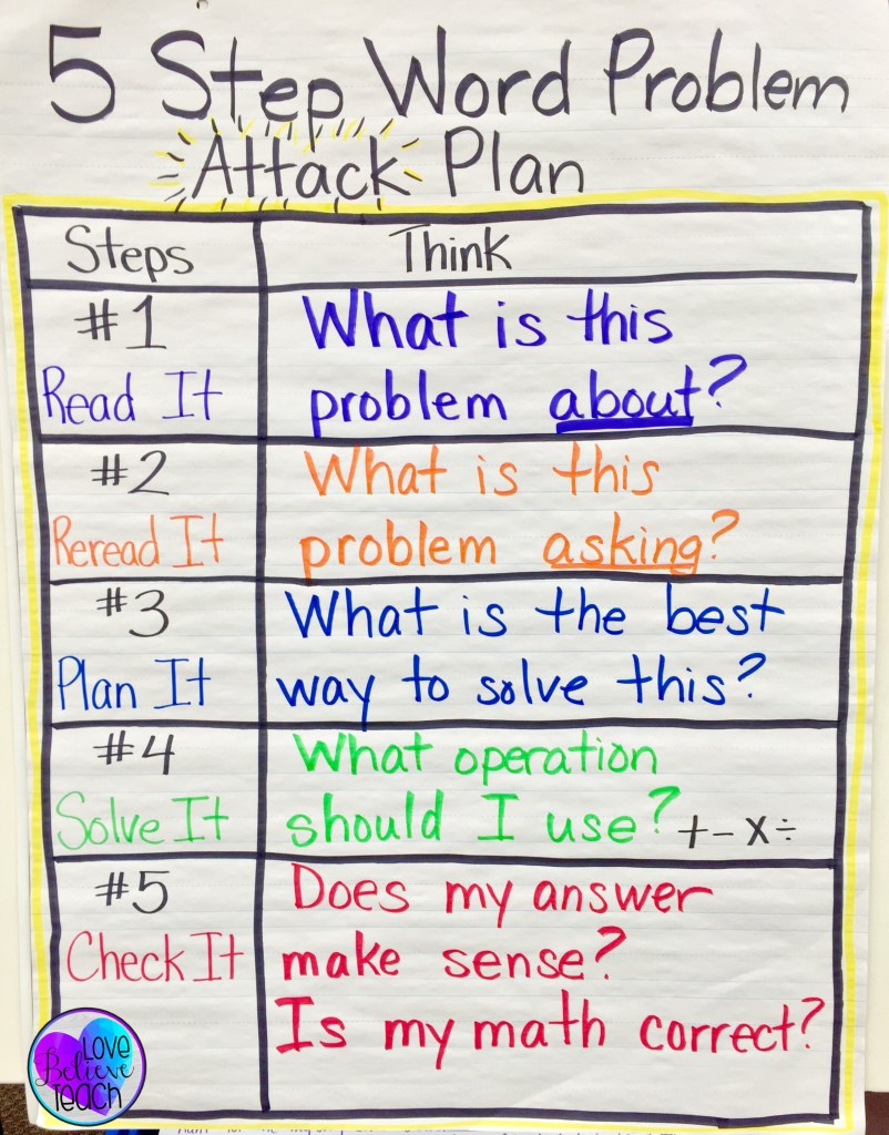 9 Tips and Tricks for Teaching Word Problems - Minds in Bloom