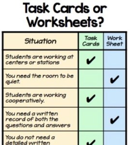 Task Cards vs. Worksheets