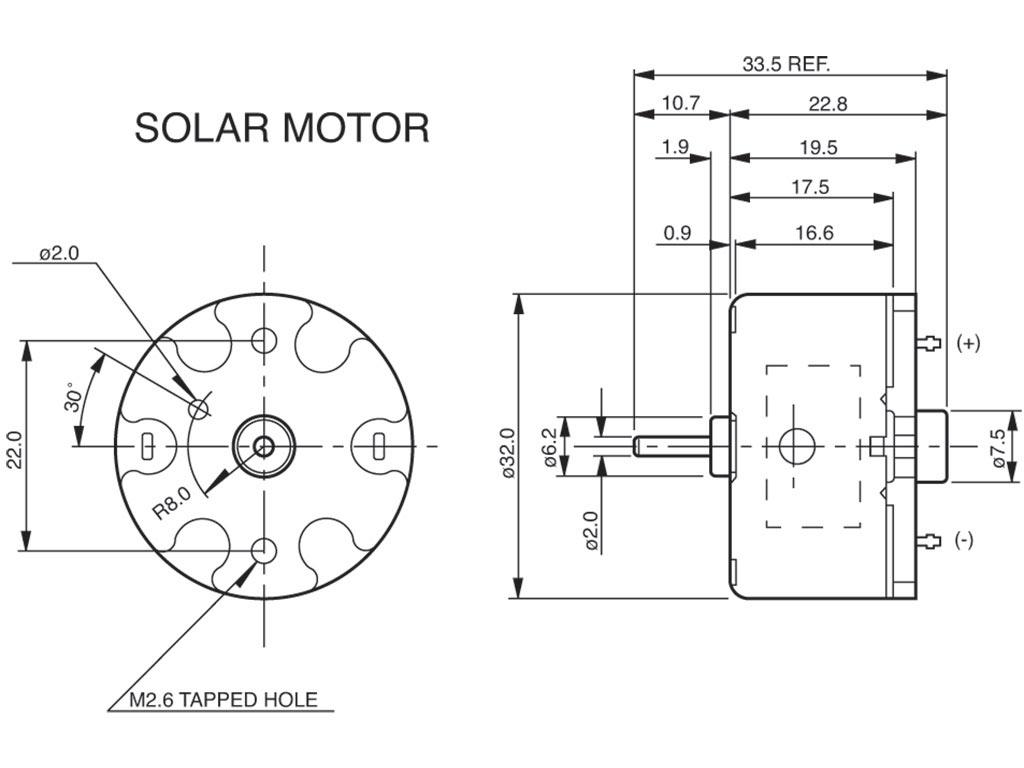 Solar Motor Mindsets Online