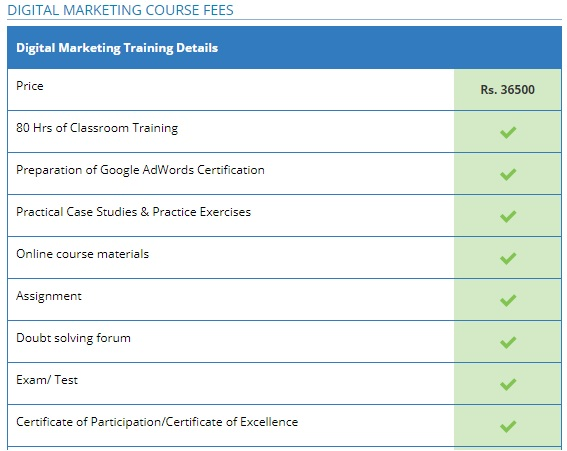 Edupristine course fees