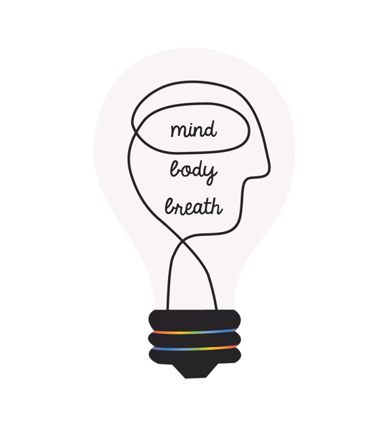 Mind Body Breath