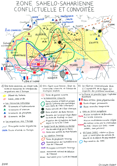 Zone sahélo-saharienne : conflictuelle et convoitée