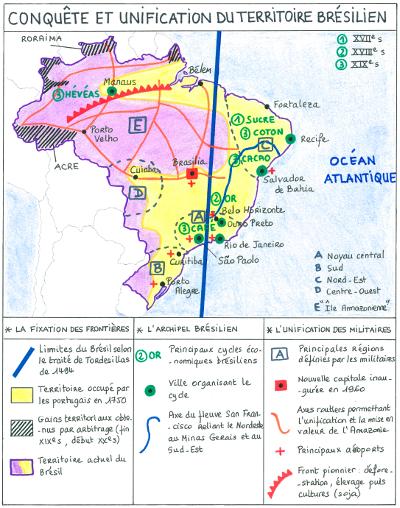 Brésil : conquête et unification du territoire