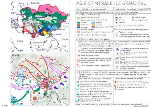 Asie centrale
