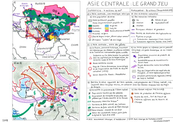 Asie centrale : loin du feu médiatique, une discrétion en trompe l'oeil