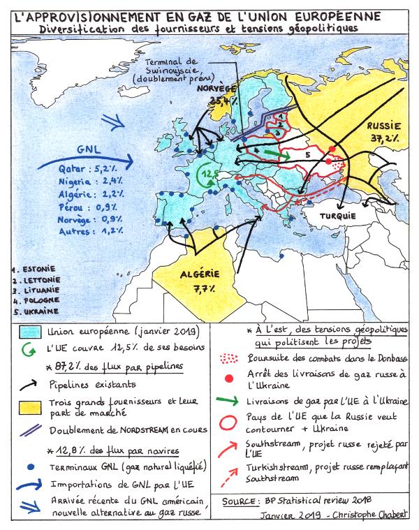 géopolitique du gaz