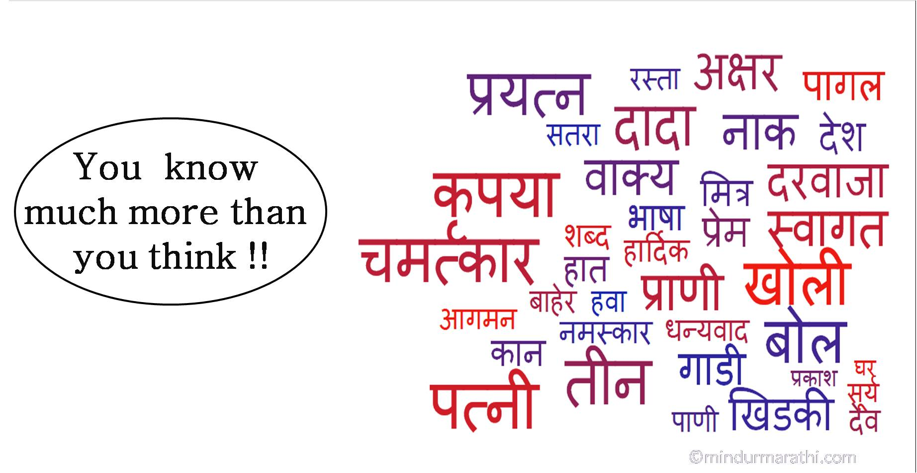 Learn And Speak Marathi Online For Free In 30 Days Learn