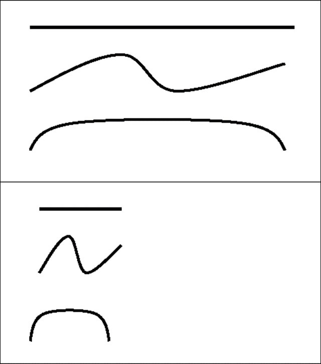 линии для якорения